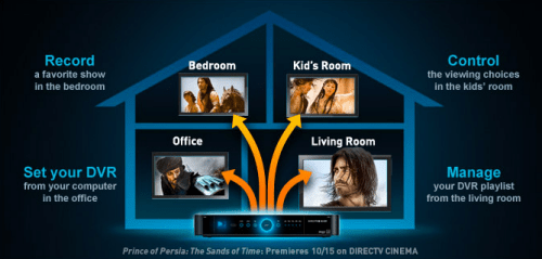directv whole home dvr service wiring diagram wiring diagram and directv whole home wiring diagram nilza