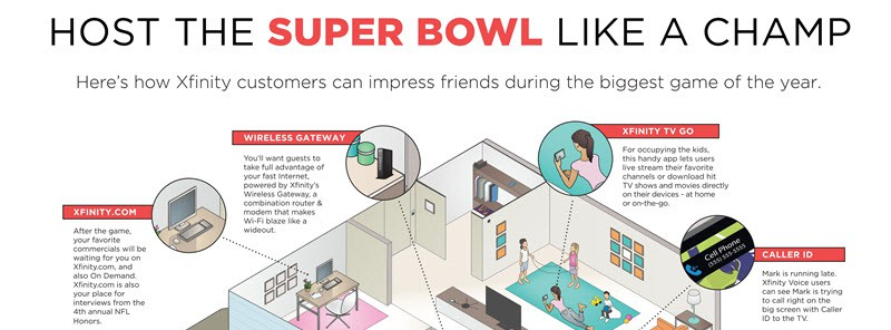 How to Host the Super Bowl Like a Champ