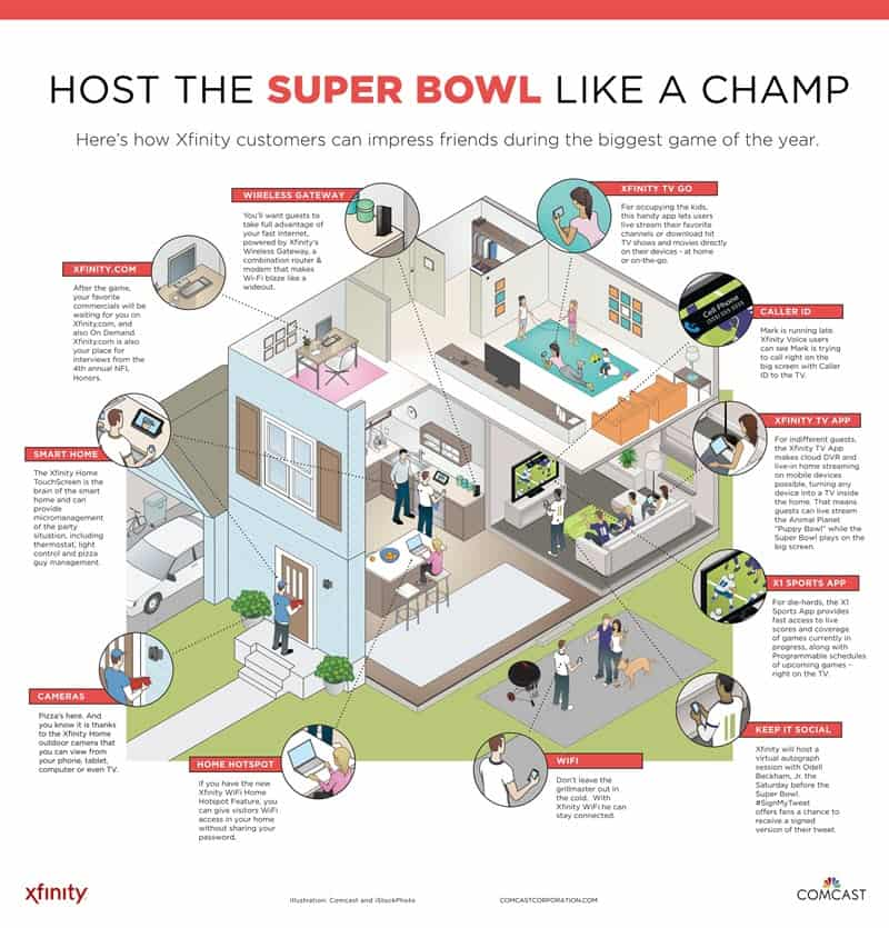 Xfinity shows you how to host a Super Bowl party like a champ