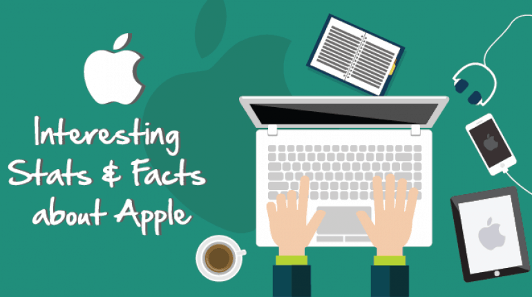 How much do you know about Apple?
