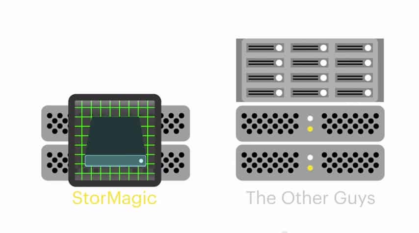 The benefits of using SAN storage for your business