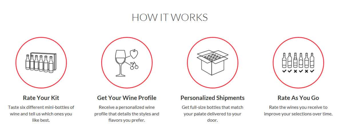 Tasting Room - How it works