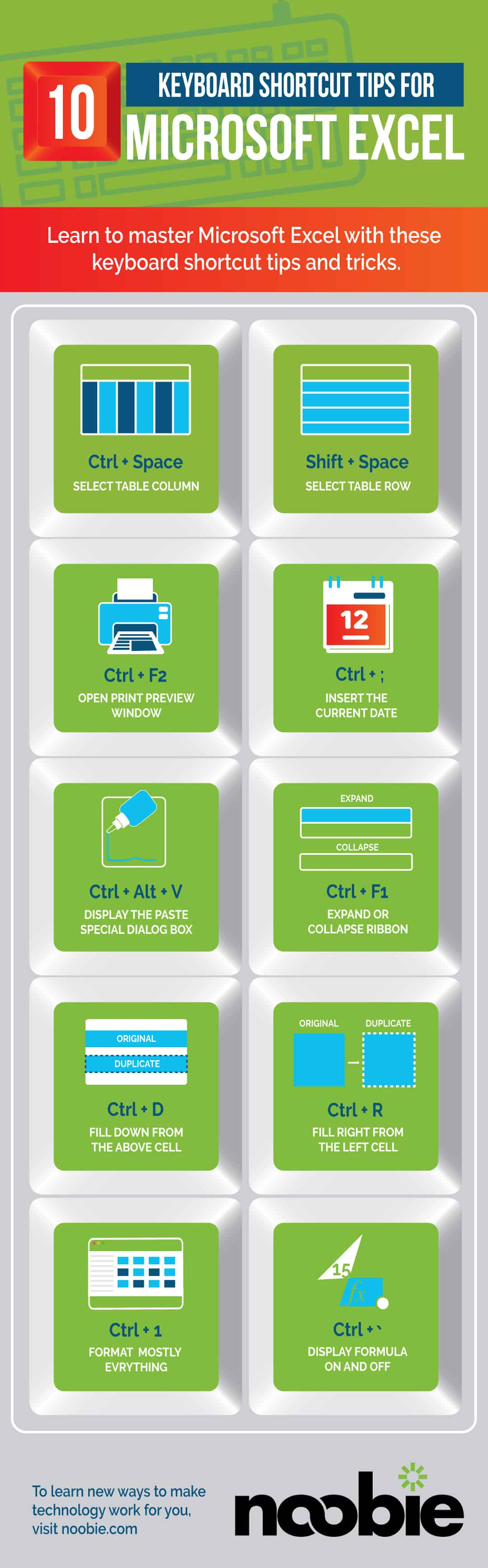 Infographic | Top 10 Excel Keyboard Shortcuts | excel keyboard shortcuts cheat sheet