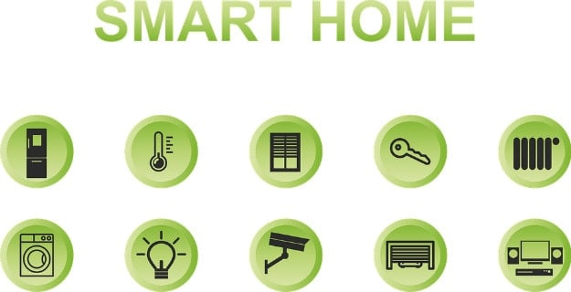 Home Automation Defined | What Is Apple Home Automation And How Does It Work?