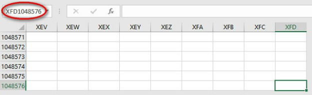 Moving Around a Spreadsheet | Excel Spreadsheet Basics Everyone Should Know About