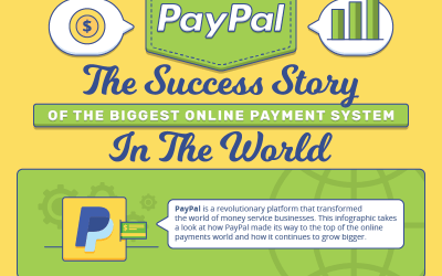 How much do you really know about PayPal?