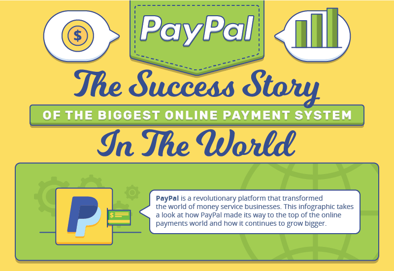 PayPal: The Success Story of the Biggest Online Payment System in the World