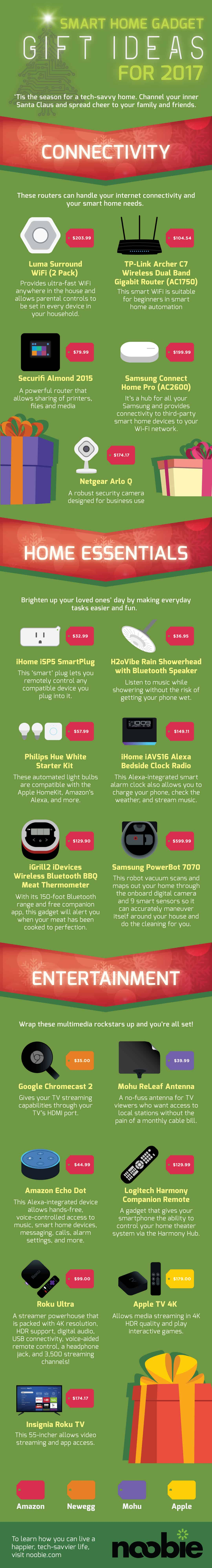 Smart Home Gadgets Perfect As Gifts For Holiday Season | home gadgets