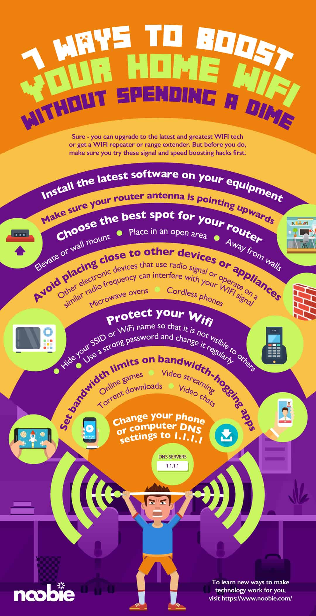 infographic | 7 Ways To Boost Your Home Wi-Fi Speed Without Spending A Dime | How to boost wifi speed
