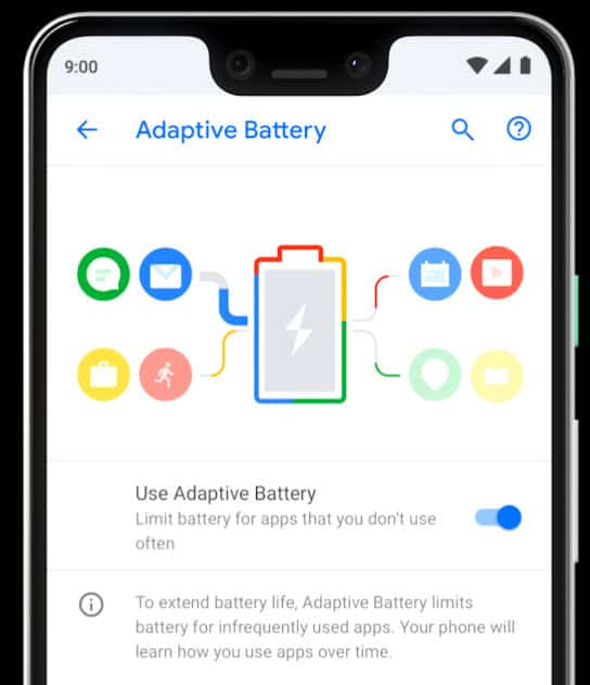 Pixel 3 Adaptive Battery