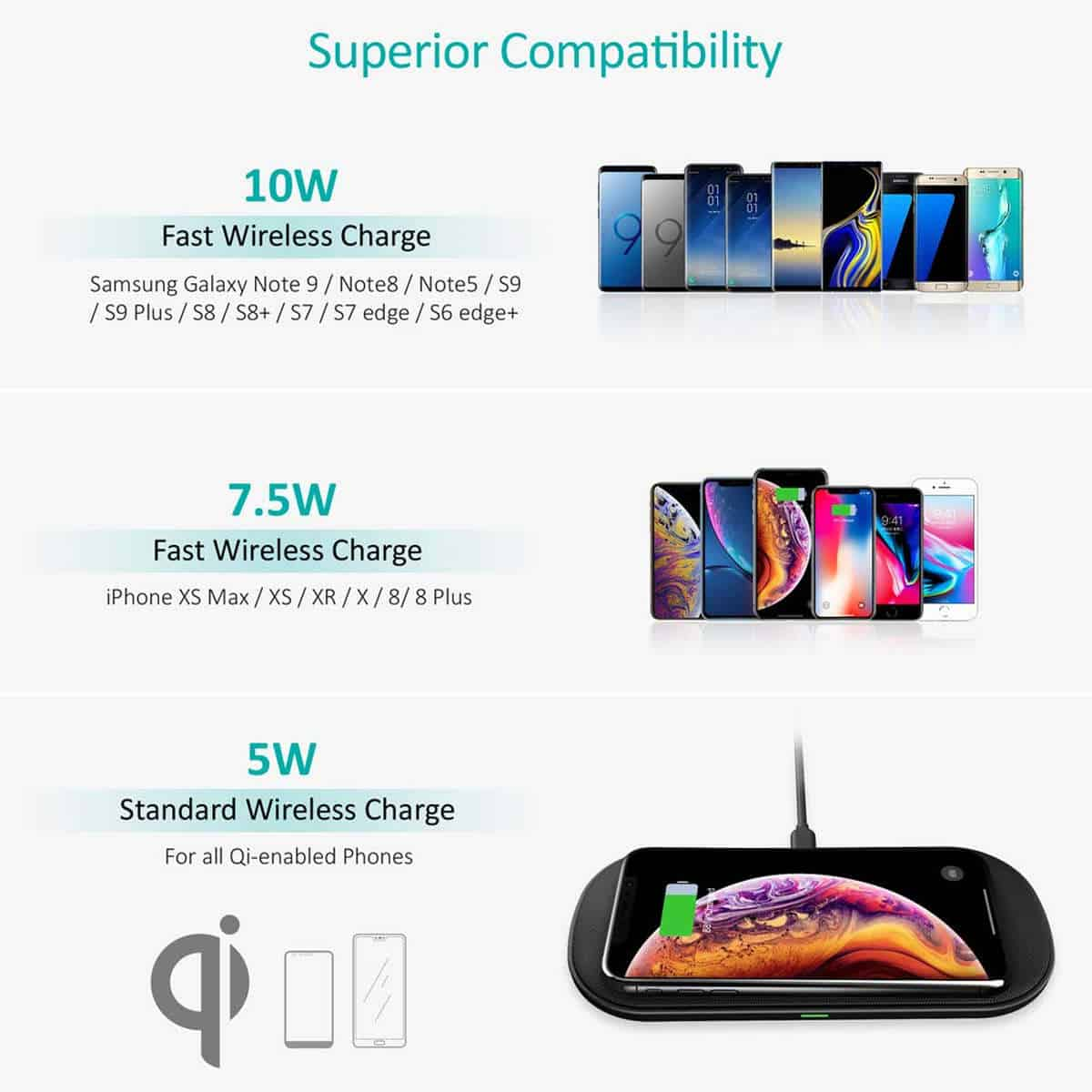 CHOETECH Dual Wireless ChargerSuperior compatibility | CHOETECH Qi Fast Dual Wireless Charging Pad | Product Review