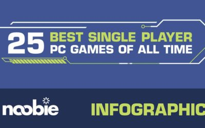 25 Best Single Player PC Games Of All Time [INFOGRAPHIC]