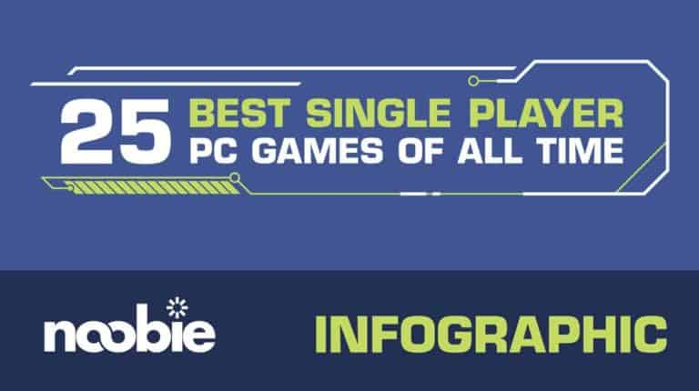Featured | infographic | Best Single Player PC Games Of All Time