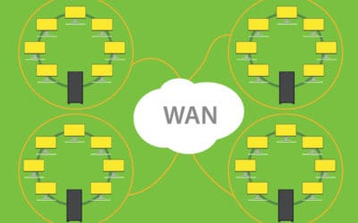 Will SD-WAN Be Right for Your Business in 2022?